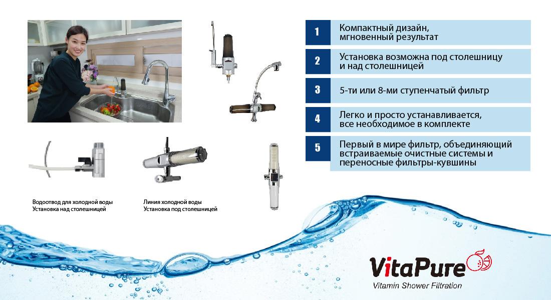 Очистители для воды с установкой на кухне