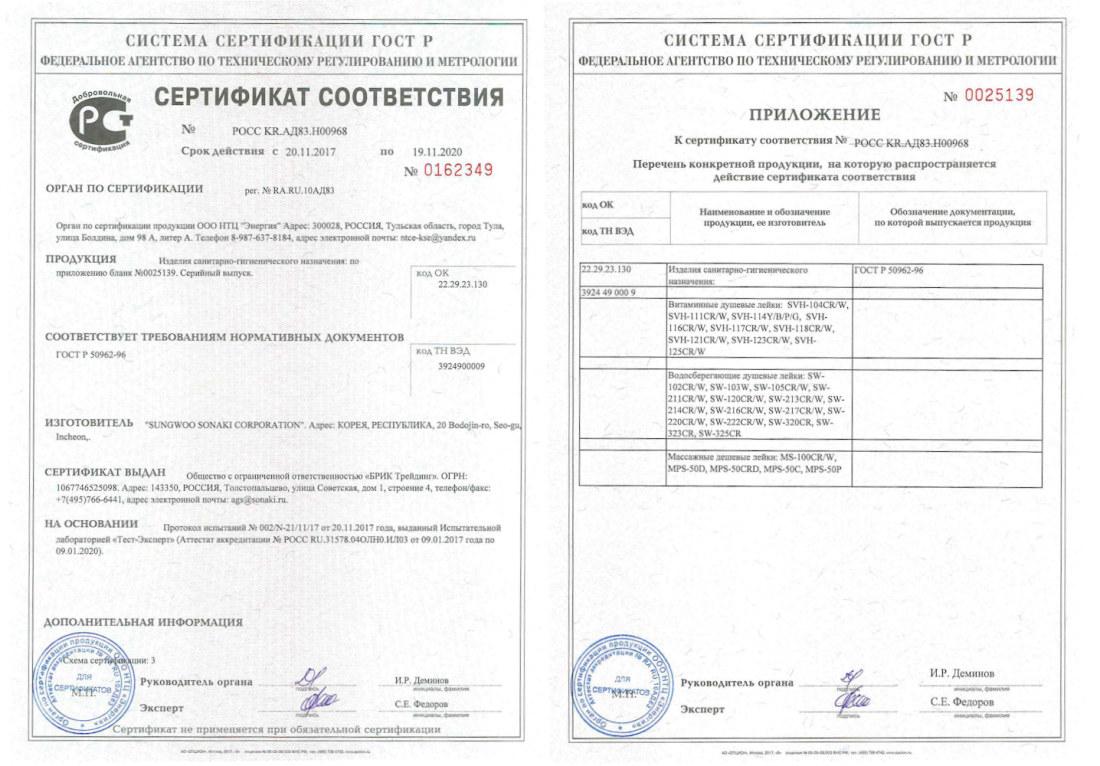 Сертификат на лейки